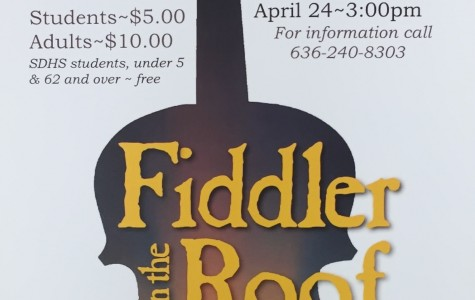 Fiddler on the Roof: Then vs. Now