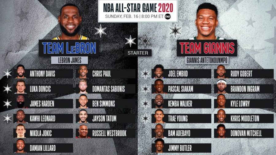 2020 NBA All-Star weekend is sure to be packed with fun.